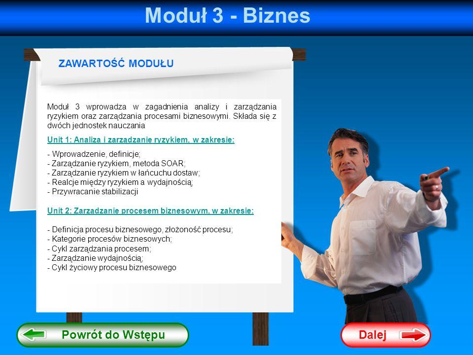 Moduł 3 - Biznes Dalej ZAWARTOŚĆ MODUŁU Moduł 3 wprowadza w zagadnienia analizy i zarządzania ryzykiem oraz zarządzania procesami biznesowymi. Składa