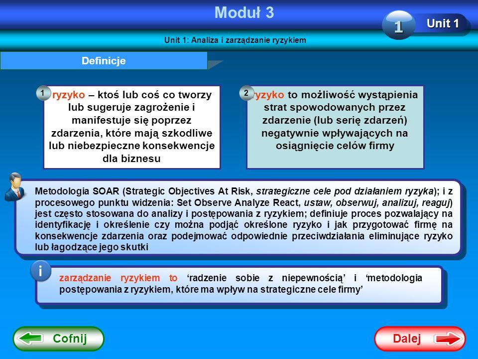 Dalej Cofnij Moduł 3 Unit 1: Analiza i zarządzanie ryzykiem Unit 1 1 Definicje zarządzanie ryzykiem to radzenie sobie z niepewnością i metodologia pos
