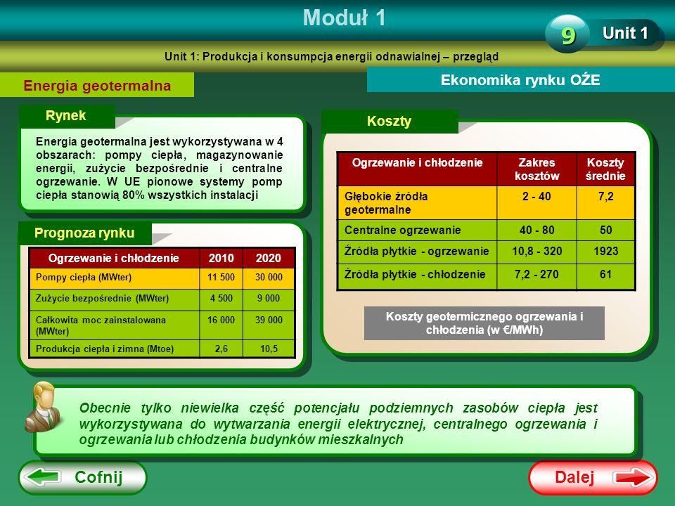 Dalej Cofnij Moduł 1 Unit 1 9 Energia geotermalna Rynek Energia geotermalna jest wykorzystywana w 4 obszarach: pompy ciepła, magazynowanie energii, zu