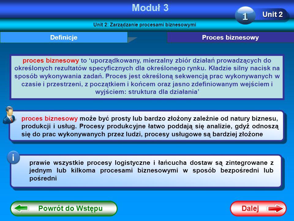 Dalej Moduł 3 Unit 2: Zarządzanie procesami biznesowymi Unit 2 1 Definicje prawie wszystkie procesy logistyczne i łańcucha dostaw są zintegrowane z je