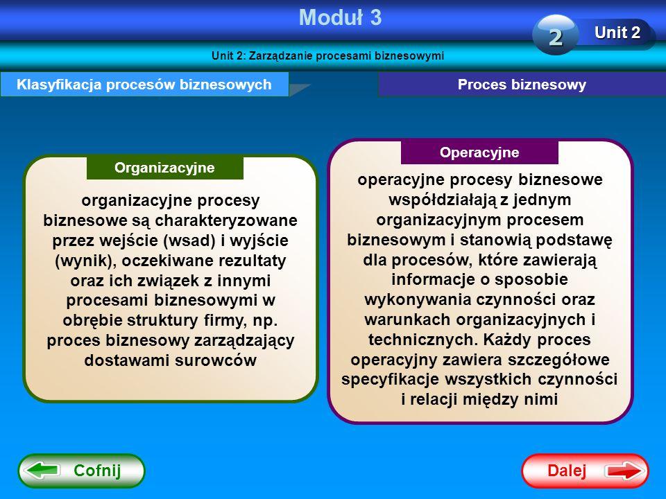 Dalej Cofnij Moduł 3 Unit 2 2 Klasyfikacja procesów biznesowych Organizacyjne Operacyjne organizacyjne procesy biznesowe są charakteryzowane przez wej