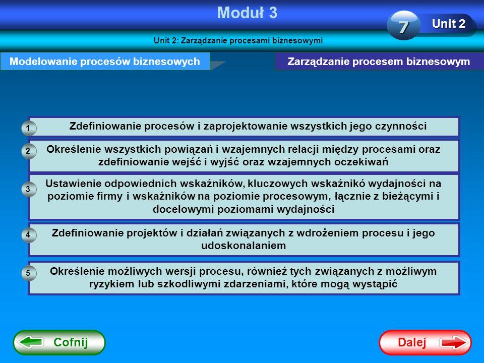 Dalej Cofnij Moduł 3 Unit 2 7 Zarządzanie procesem biznesowymModelowanie procesów biznesowych Zdefiniowanie procesów i zaprojektowanie wszystkich jego