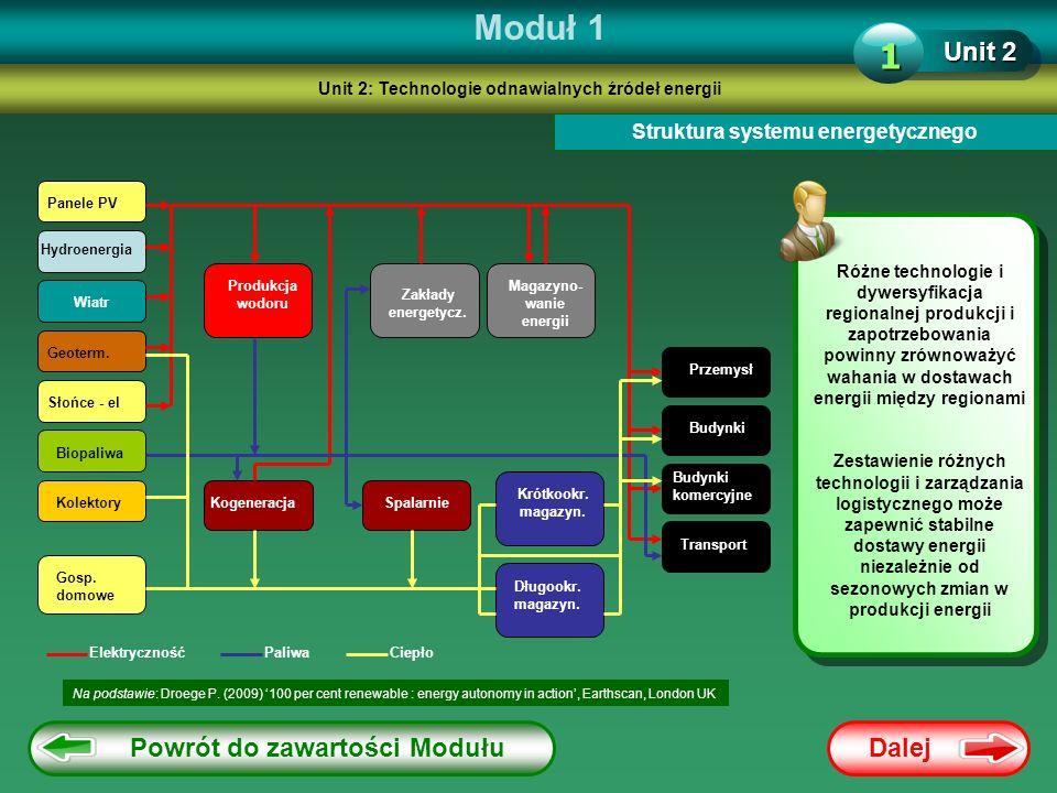 Dalej Moduł 1 Unit 2: Technologie odnawialnych źródeł energii Unit 2 1 Struktura systemu energetycznego Na podstawie: Droege P. (2009) 100 per cent re