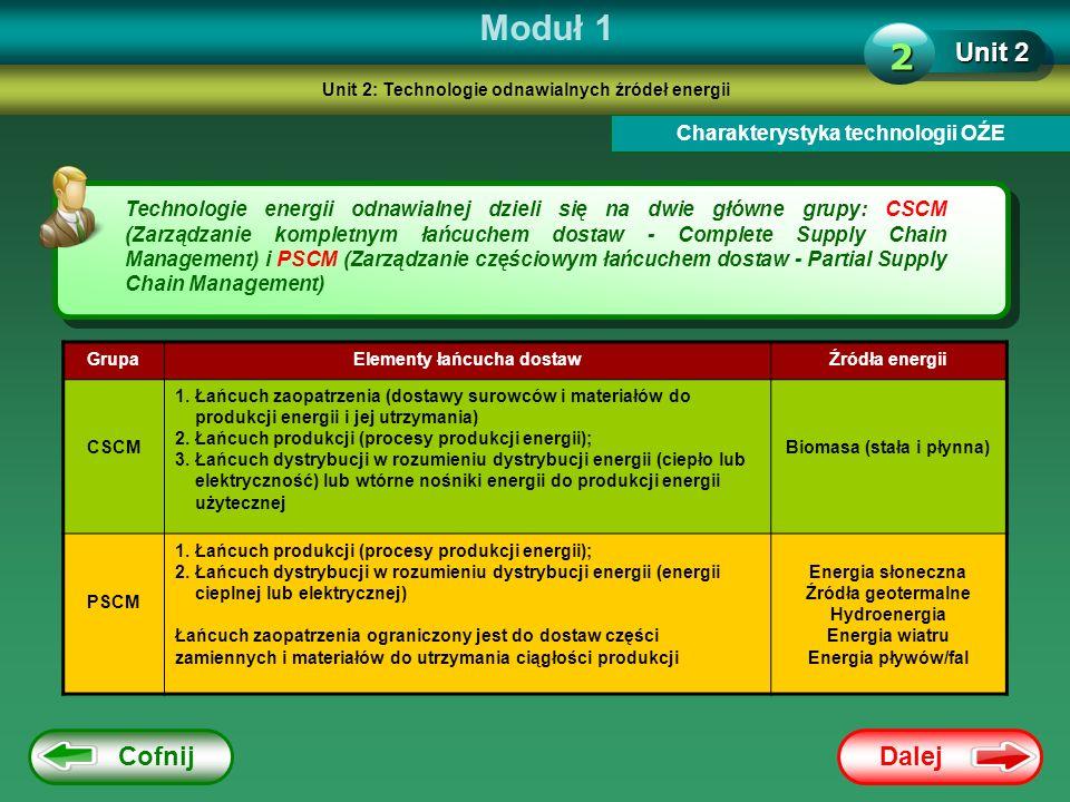Dalej Cofnij Moduł 1 Unit 2 2 Charakterystyka technologii OŹE Technologie energii odnawialnej dzieli się na dwie główne grupy: CSCM (Zarządzanie kompl