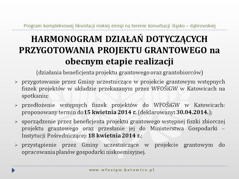 Program kompleksowej likwidacji niskiej emisji na terenie konurbacji śląsko – dąbrowskiej HARMONOGRAM DZIAŁAŃ DOTYCZĄCYCH PRZYGOTOWANIA PROJEKTU GRANT