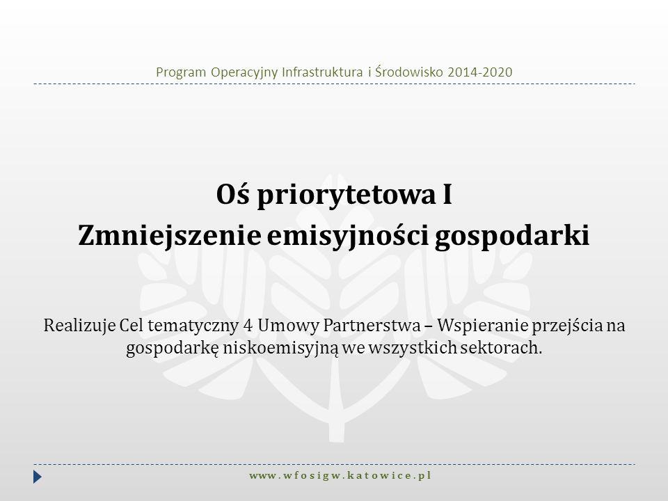 Program Operacyjny Infrastruktura i Środowisko 2014-2020 Oś priorytetowa I Zmniejszenie emisyjności gospodarki Realizuje Cel tematyczny 4 Umowy Partne