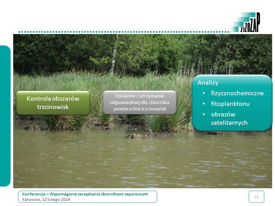 11 Konferencja – Wspomaganie zarządzania zbiornikami zaporowymi Katowice, 12 lutego 2014 Kontrola obszarów trzcinowisk Ustalenie i utrzymanie odpowied