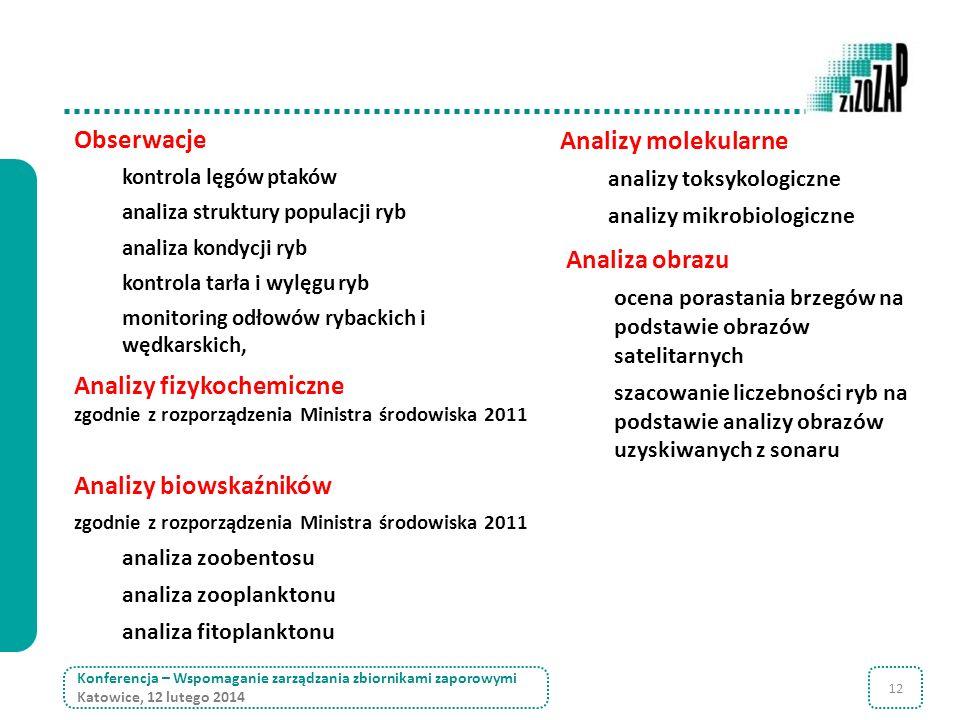 12 Konferencja – Wspomaganie zarządzania zbiornikami zaporowymi Katowice, 12 lutego 2014 Obserwacje kontrola lęgów ptaków analiza struktury populacji