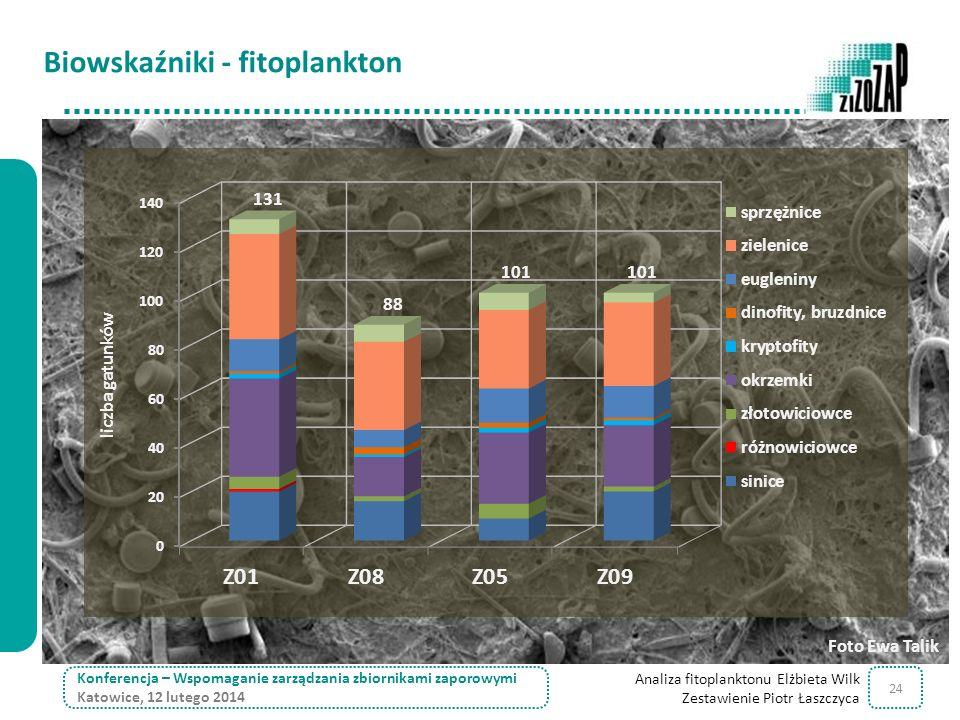 24 Konferencja – Wspomaganie zarządzania zbiornikami zaporowymi Katowice, 12 lutego 2014 Foto Ewa Talik Analiza fitoplanktonu Elżbieta Wilk Zestawieni