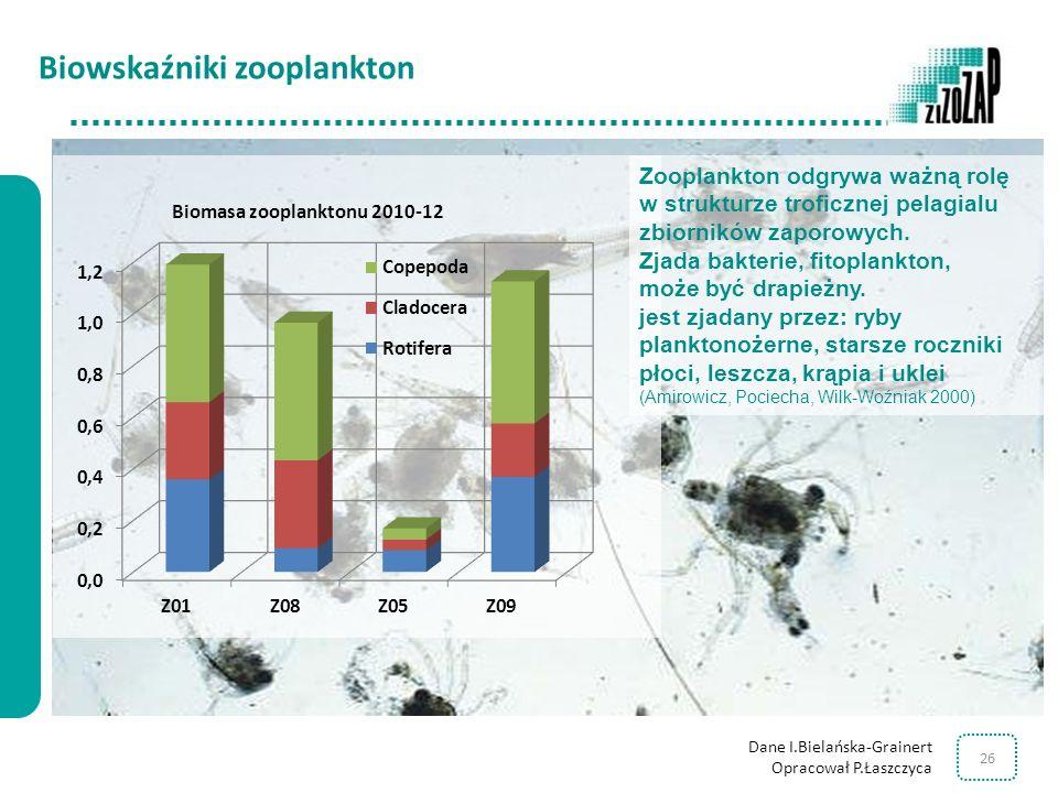 26 Biowskaźniki zooplankton Dane I.Bielańska-Grainert Opracował P.Łaszczyca Zooplankton odgrywa ważną rolę w strukturze troficznej pelagialu zbiornikó