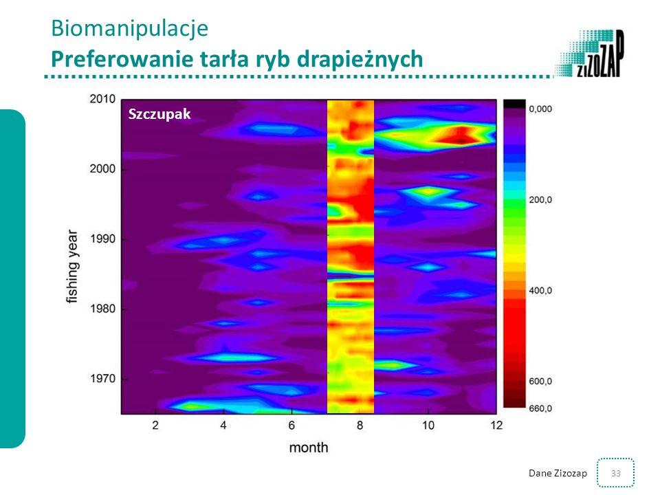 33 Biomanipulacje Preferowanie tarła ryb drapieżnych Szczupak Dane Zizozap
