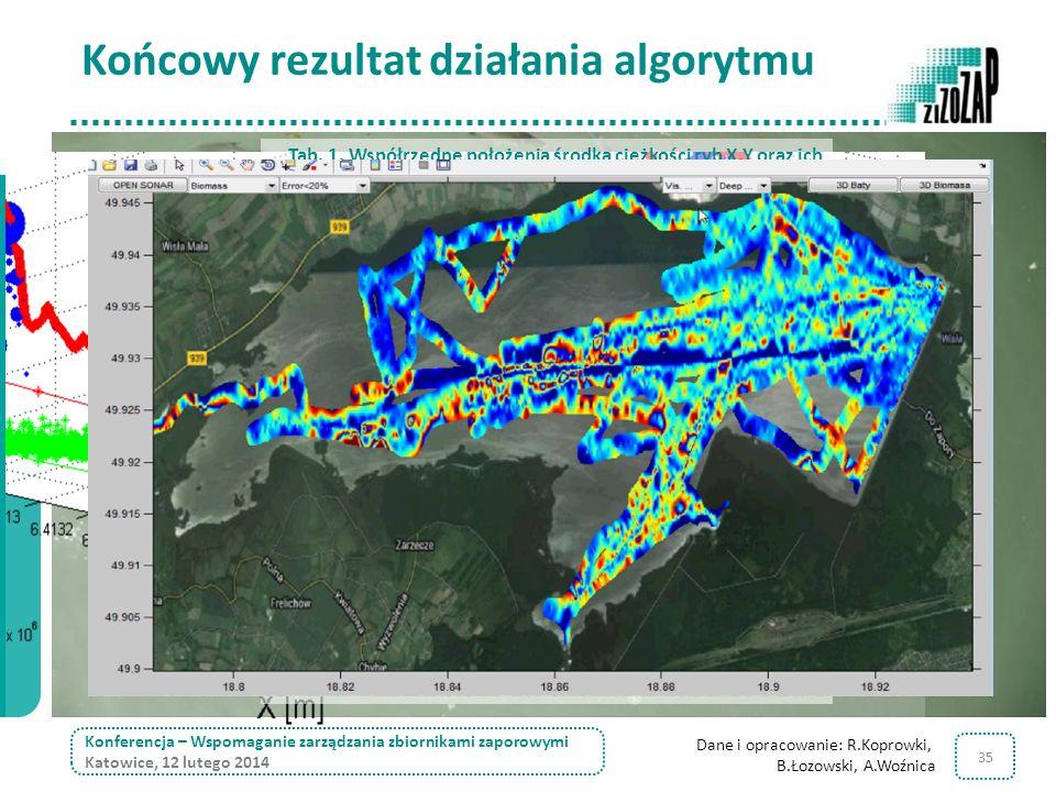 35 Końcowy rezultat działania algorytmu Rys. 11. Wykres wyznaczanego automatycznie położenia ryb (kolor niebieski), linii dna (kolor czerwony) oraz po