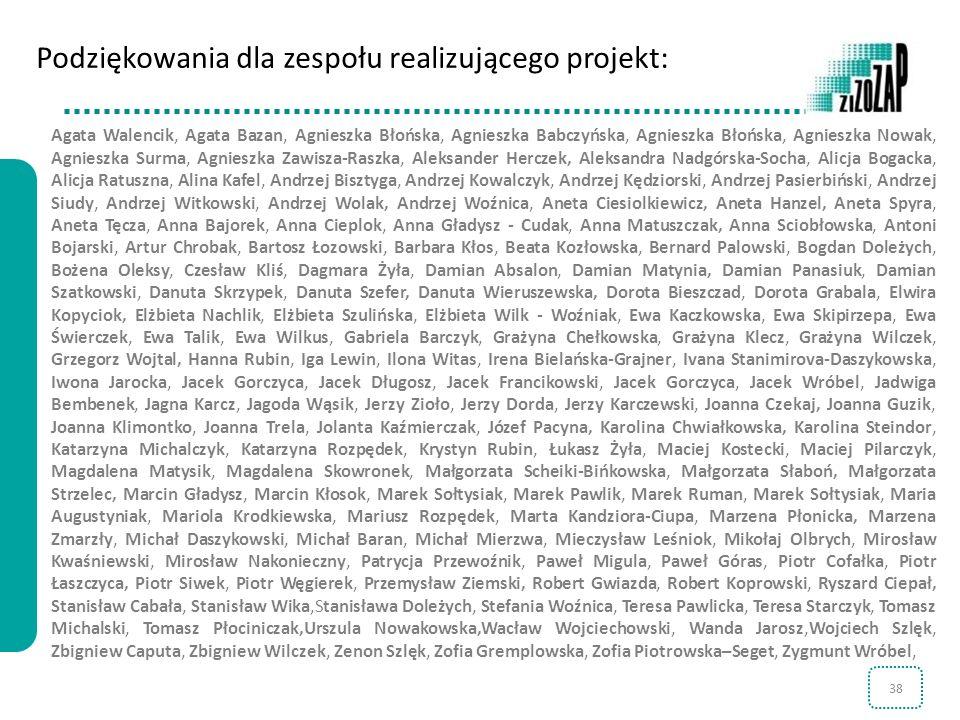 38 Podziękowania dla zespołu realizującego projekt: Agata Walencik, Agata Bazan, Agnieszka Błońska, Agnieszka Babczyńska, Agnieszka Błońska, Agnieszka