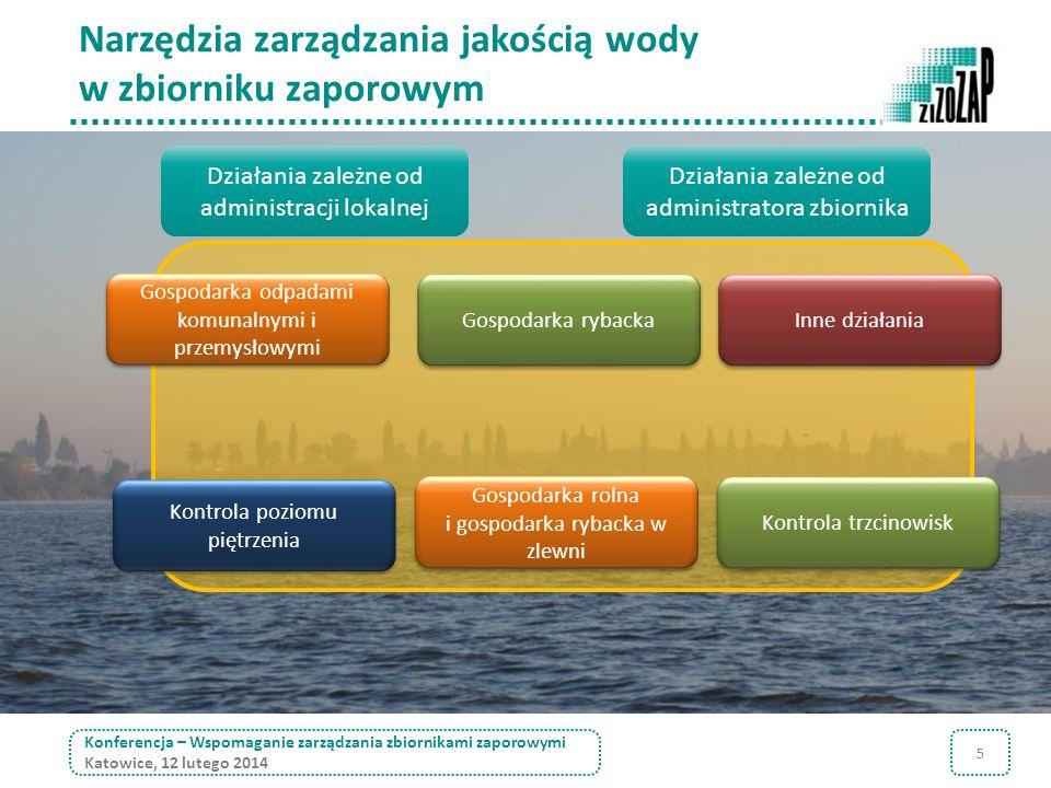 5 Narzędzia zarządzania jakością wody w zbiorniku zaporowym Konferencja – Wspomaganie zarządzania zbiornikami zaporowymi Katowice, 12 lutego 2014 Gosp