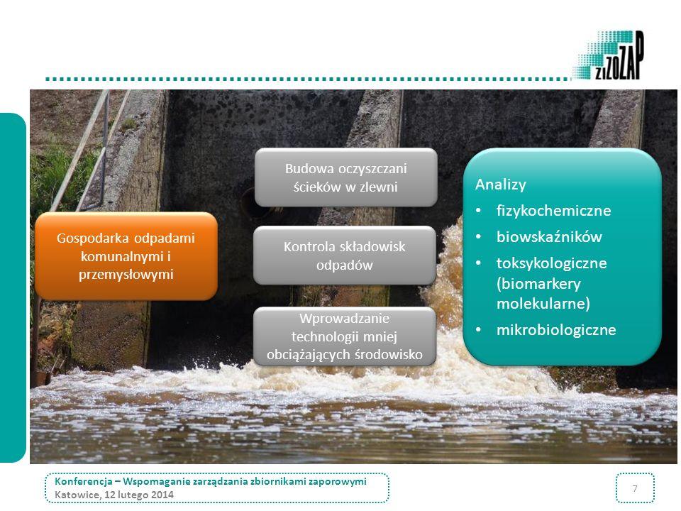 8 Konferencja – Wspomaganie zarządzania zbiornikami zaporowymi Katowice, 12 lutego 2014 Gospodarka rolna i gospodarka rybacka w zlewni Kontrola nawożenia Kontrola odpadów pohodowlanych Kontrola zrzutu wód ze stawów Analizy fizykochemiczne fitoplanktonu mikrobiologiczne Analizy fizykochemiczne fitoplanktonu mikrobiologiczne Stosowanie dobrych praktyk w rolnictwie