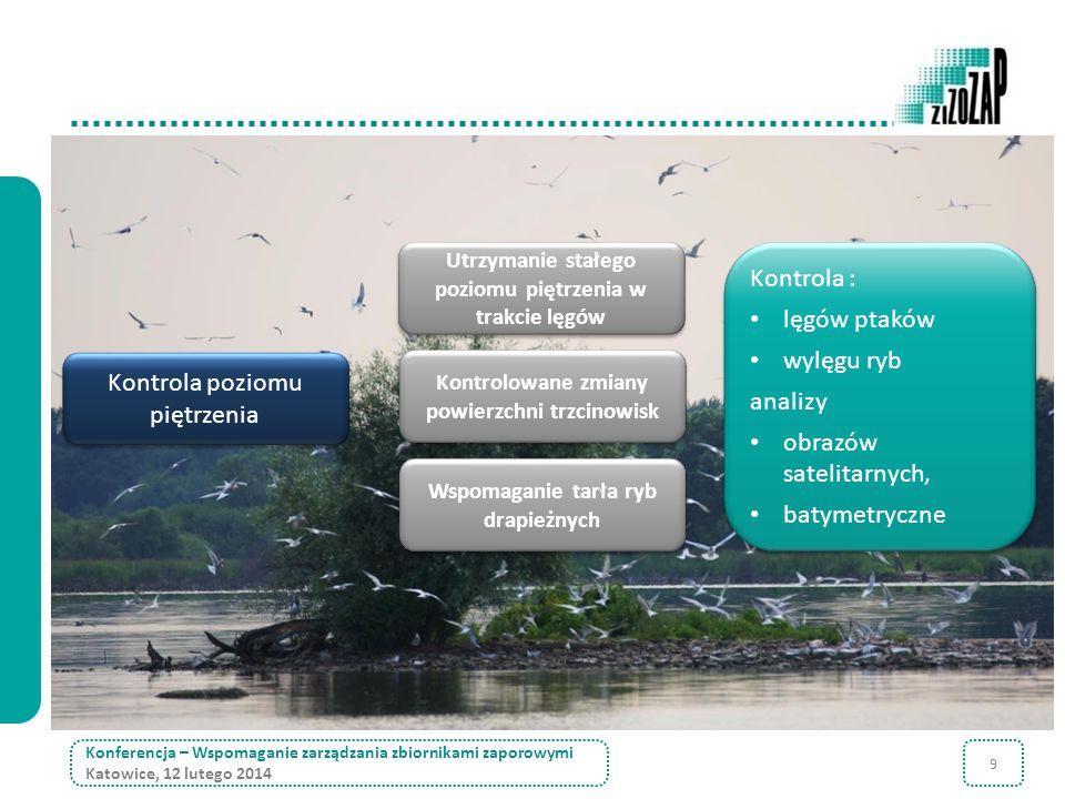 9 Konferencja – Wspomaganie zarządzania zbiornikami zaporowymi Katowice, 12 lutego 2014 Kontrola poziomu piętrzenia Wspomaganie tarła ryb drapieżnych