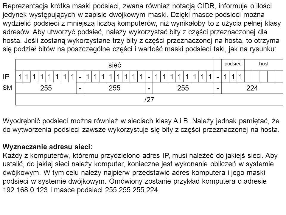 Reprezentacja krótka maski podsieci, zwana również notacją CIDR, informuje o ilości jedynek występujących w zapisie dwójkowym maski. Dzięki masce pods