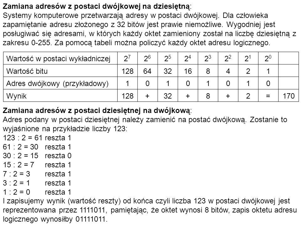 Zamiana adresów z postaci dwójkowej na dziesiętną: Systemy komputerowe przetwarzają adresy w postaci dwójkowej. Dla człowieka zapamiętanie adresu złoż
