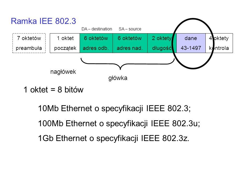 Węzeł podsieci Aplikacja Prezentacja Sesja Transport Sieć Łącze danych Fizyczna Aplikacja Prezentacja Sesja Transport Sieć Łącze danych Fizyczna DLC Sieć system A system B łącze fizyczne 7 6 5 4 3 1 7 2 DLC- Data Link Control – sterowanie łączem danych – warstwa 2 utworzenie ramek wybór trasy