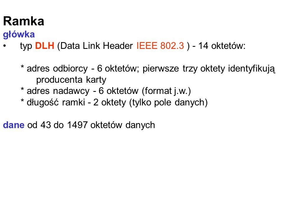 Specyfikacja IEEE 802.12 W topologii tej wykorzystywany jest tu priorytet zapotrzebowania.