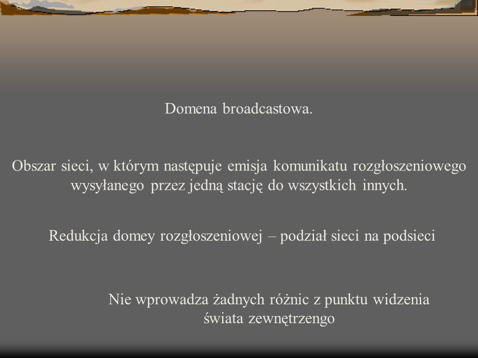 Domena broadcastowa.