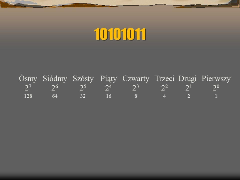10101011 Pierwszy 2 0 1 Drugi 2 1 2 Trzeci2 4 Czwarty 2 3 8 Piąty 2 4 16 Szósty 2 5 32 Siódmy 2 6 64 Ósmy 2 7 128