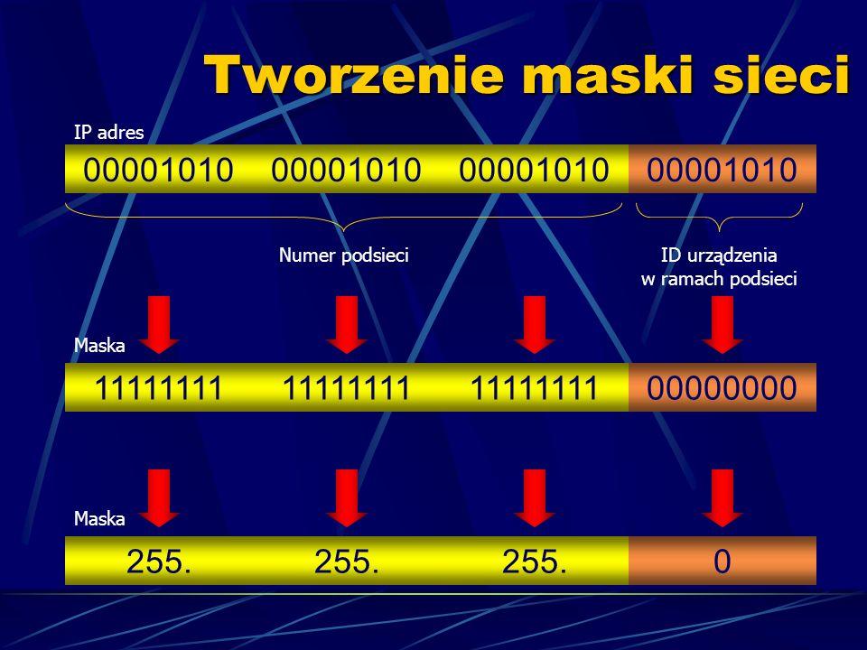Określanie numeru podsieci 00001010 IP adres 0000000011111111 Maska AND 010. Numer podsieci