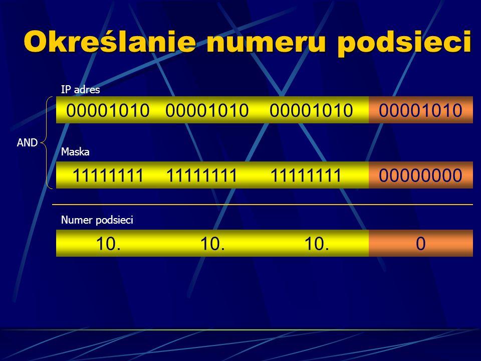 Transmisja lokalna Numer podsieci nadawcy i odbiorcy są identyczne Transmisja odbywa się bezpośrednio