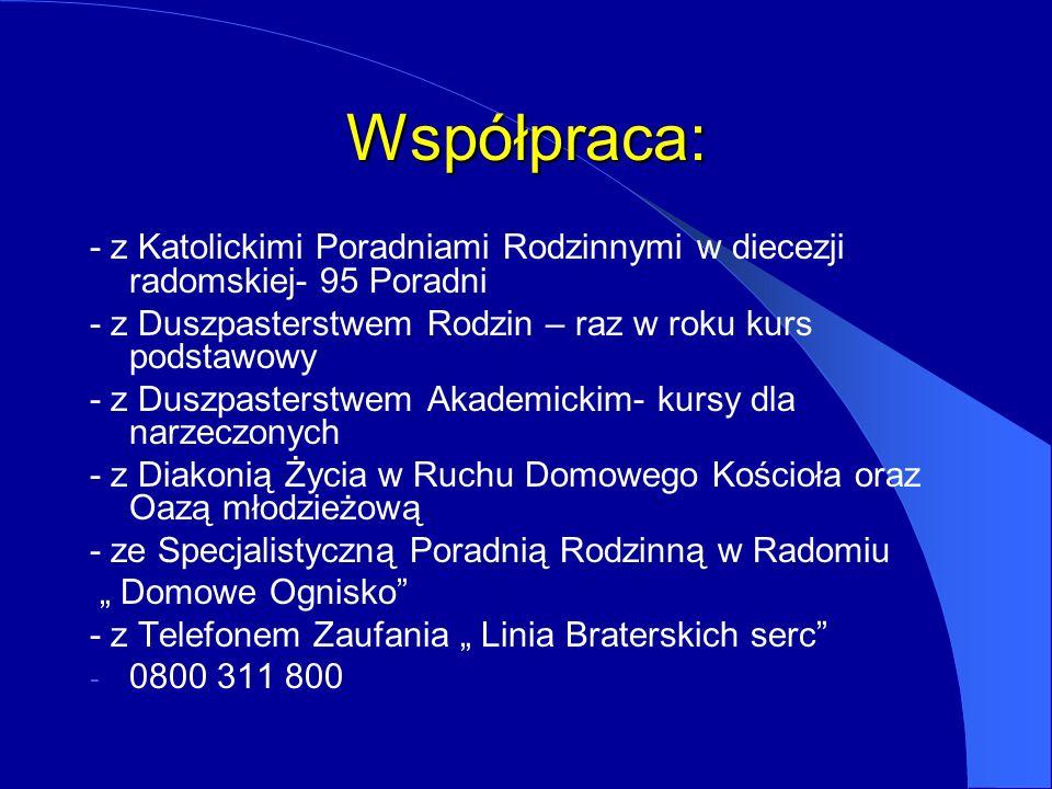 Współpraca: - z Katolickimi Poradniami Rodzinnymi w diecezji radomskiej- 95 Poradni - z Duszpasterstwem Rodzin – raz w roku kurs podstawowy - z Duszpa