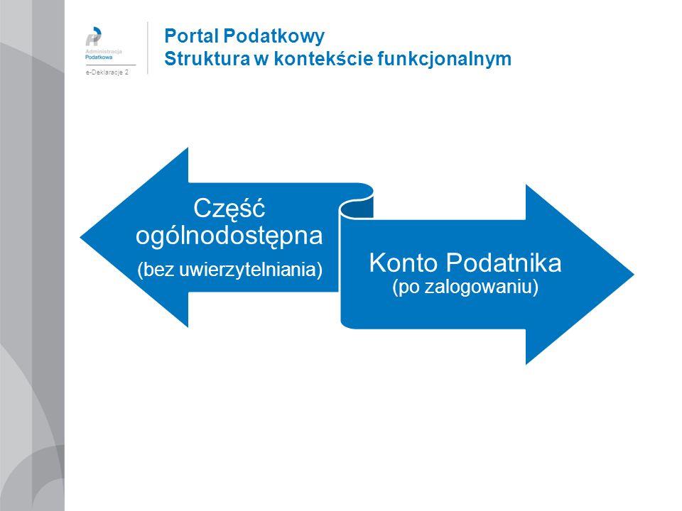 Portal Podatkowy Struktura w kontekście funkcjonalnym e-Deklaracje 2 Część ogólnodostępna (bez uwierzytelniania) Konto Podatnika (po zalogowaniu)