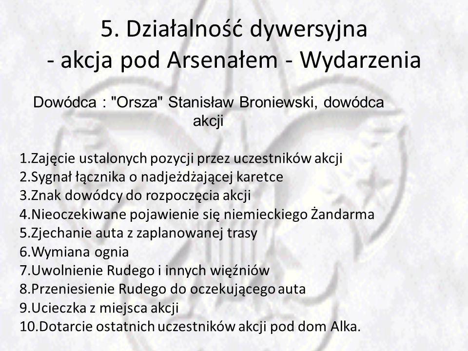 5. Działalność dywersyjna - akcja pod Arsenałem - Wydarzenia Dowódca :