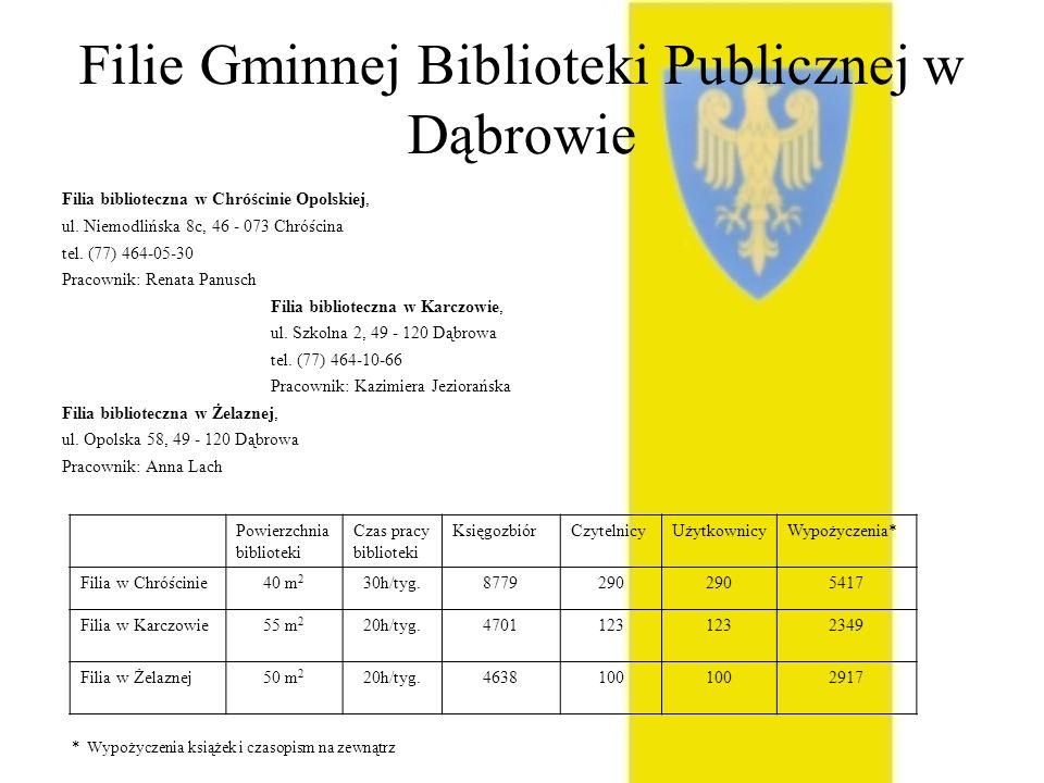 Filie Gminnej Biblioteki Publicznej w Dąbrowie Filia biblioteczna w Chróścinie Opolskiej, ul. Niemodlińska 8c, 46 - 073 Chróścina tel. (77) 464-05-30
