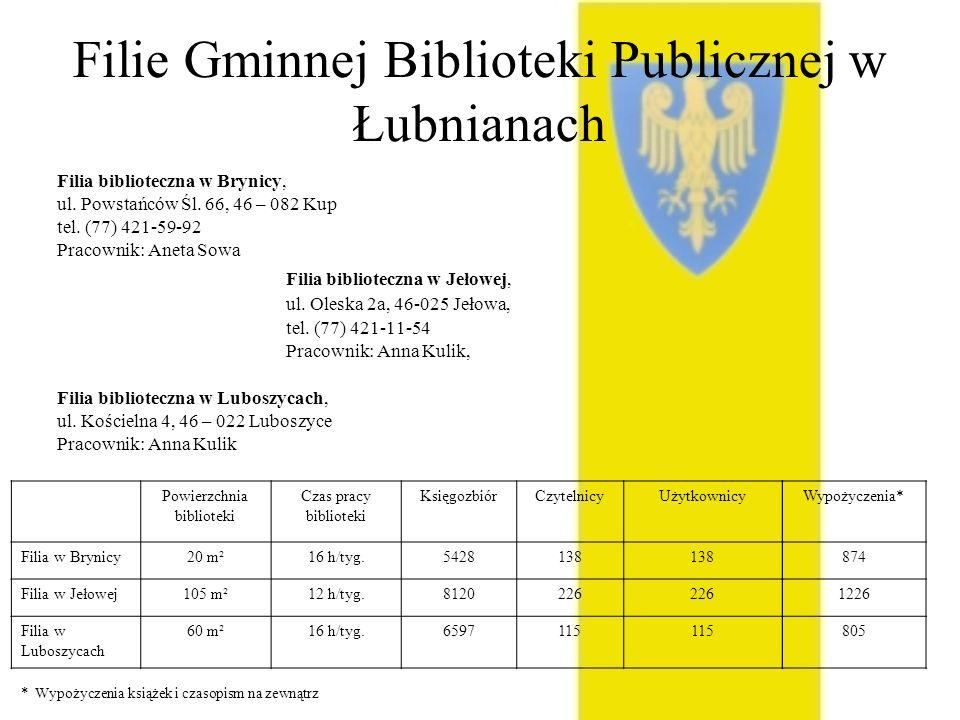 Filie Gminnej Biblioteki Publicznej w Łubnianach Filia biblioteczna w Brynicy, ul.