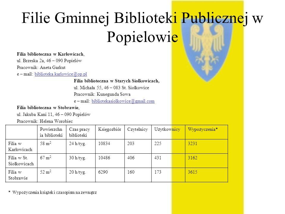 Filie Gminnej Biblioteki Publicznej w Popielowie Filia biblioteczna w Karłowicach, ul. Brzeska 2a, 46 – 090 Popielów Pracownik: Aneta Garkut e – mail: