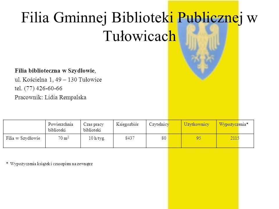 Filia Gminnej Biblioteki Publicznej w Tułowicach Filia biblioteczna w Szydłowie, ul. Kościelna 1, 49 – 130 Tułowice tel. (77) 426-60-66 Pracownik: Lid