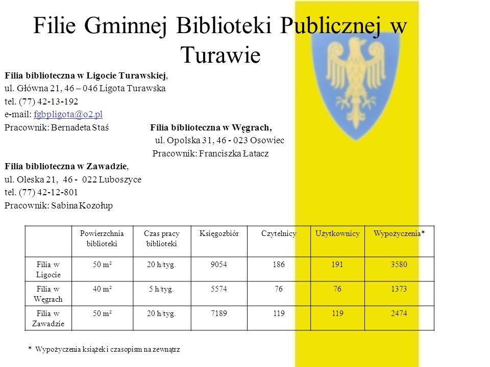 Filie Gminnej Biblioteki Publicznej w Turawie Filia biblioteczna w Ligocie Turawskiej, ul. Główna 21, 46 – 046 Ligota Turawska tel. (77) 42-13-192 e-m