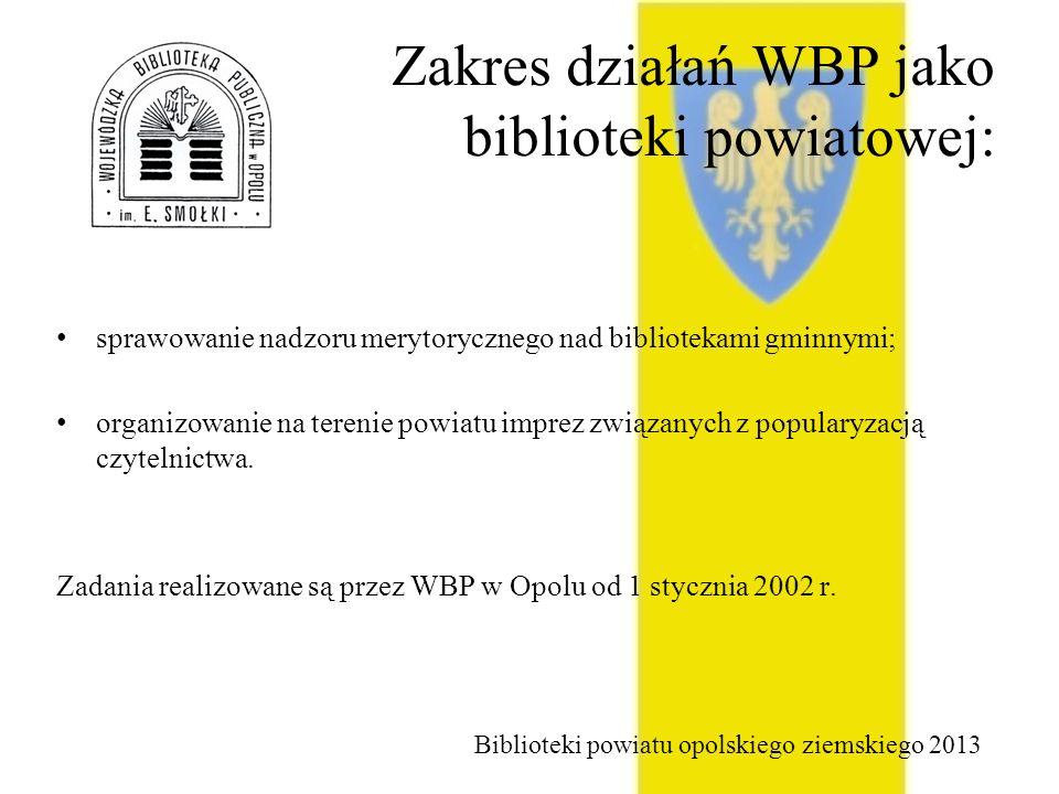 Zakres działań WBP jako biblioteki powiatowej: sprawowanie nadzoru merytorycznego nad bibliotekami gminnymi; organizowanie na terenie powiatu imprez z