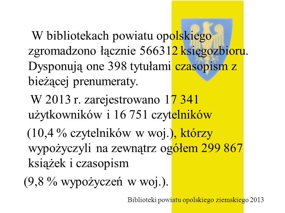 W bibliotekach powiatu opolskiego zgromadzono łącznie 566312 księgozbioru. Dysponują one 398 tytułami czasopism z bieżącej prenumeraty. W 2013 r. zare