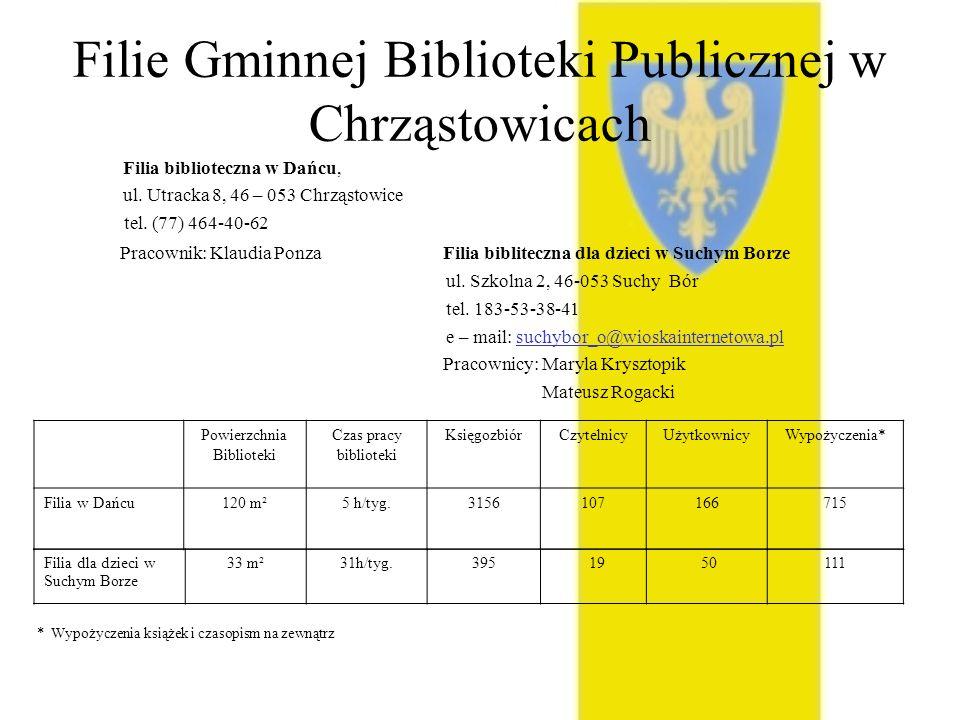 Filie Gminnej Biblioteki Publicznej w Chrząstowicach Filia biblioteczna w Dańcu, ul. Utracka 8, 46 – 053 Chrząstowice tel. (77) 464-40-62 Pracownik: K