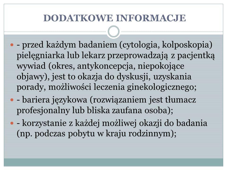 DODATKOWE INFORMACJE - przed każdym badaniem (cytologia, kolposkopia) pielęgniarka lub lekarz przeprowadzają z pacjentką wywiad (okres, antykoncepcja,