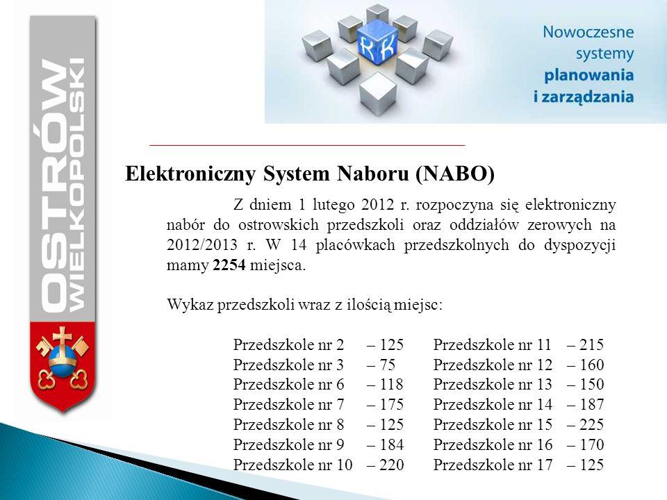 Elektroniczny System Naboru (NABO) Z dniem 1 lutego 2012 r. rozpoczyna się elektroniczny nabór do ostrowskich przedszkoli oraz oddziałów zerowych na 2