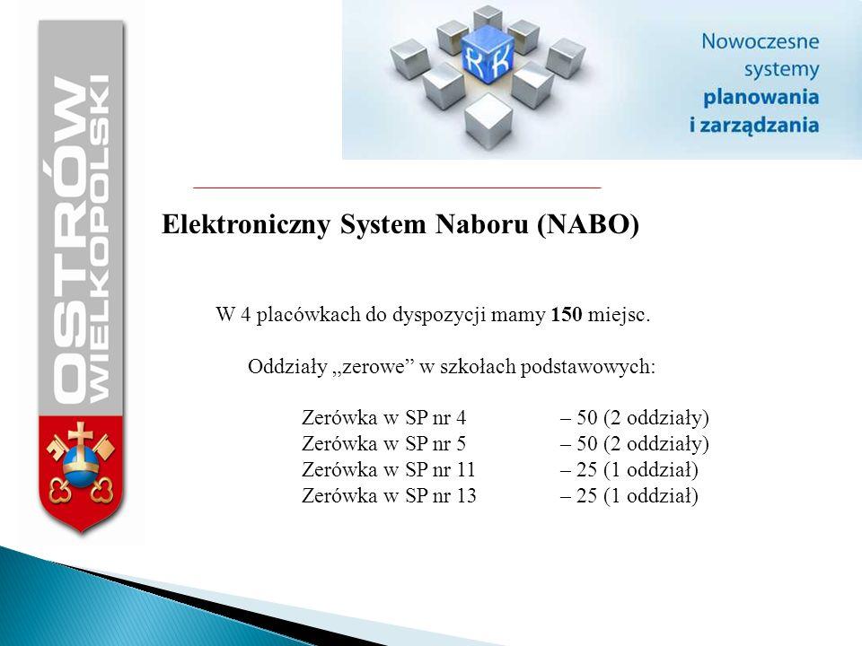 Elektroniczny System Naboru (NABO) W 4 placówkach do dyspozycji mamy 150 miejsc. Oddziały zerowe w szkołach podstawowych: Zerówka w SP nr 4– 50 (2 odd