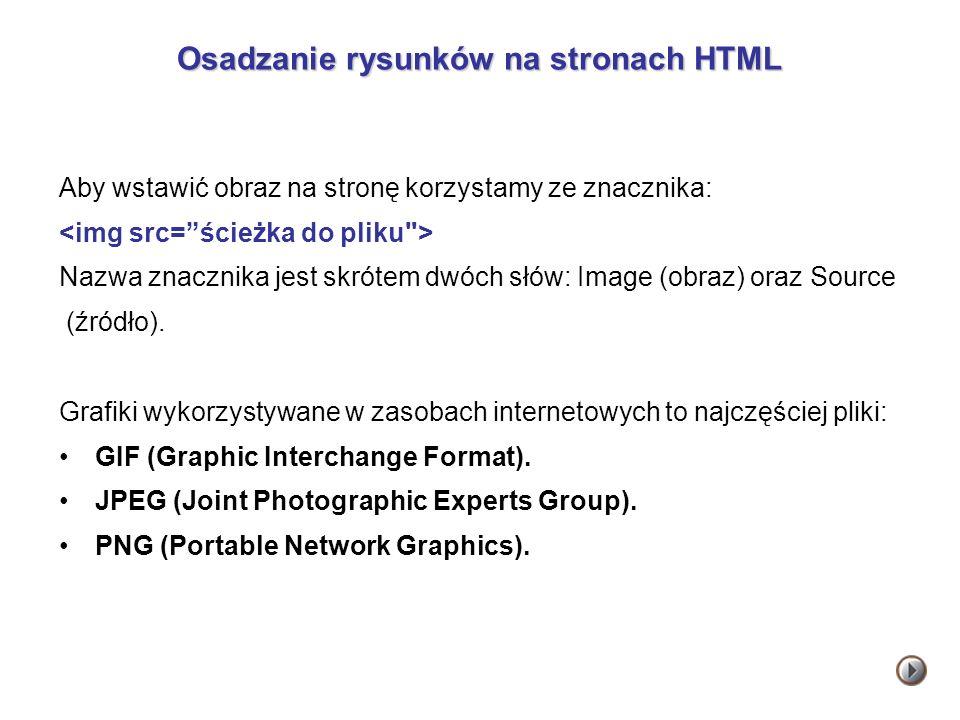Osadzanie rysunków na stronach HTML Aby wstawić obraz na stronę korzystamy ze znacznika: Nazwa znacznika jest skrótem dwóch słów: Image (obraz) oraz Source (źródło).