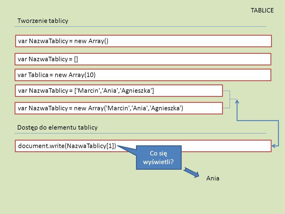 var NazwaTablicy = new Array() TABLICE Tworzenie tablicy var NazwaTablicy = [] var Tablica = new Array(10) var NazwaTablicy = ['Marcin','Ania','Agnies