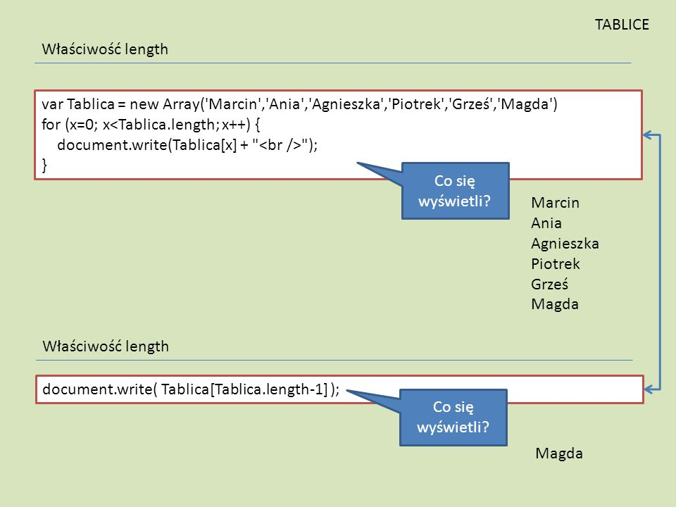 var Tablica = new Array('Marcin','Ania','Agnieszka','Piotrek','Grześ','Magda') for (x=0; x<Tablica.length; x++) { document.write(Tablica[x] +