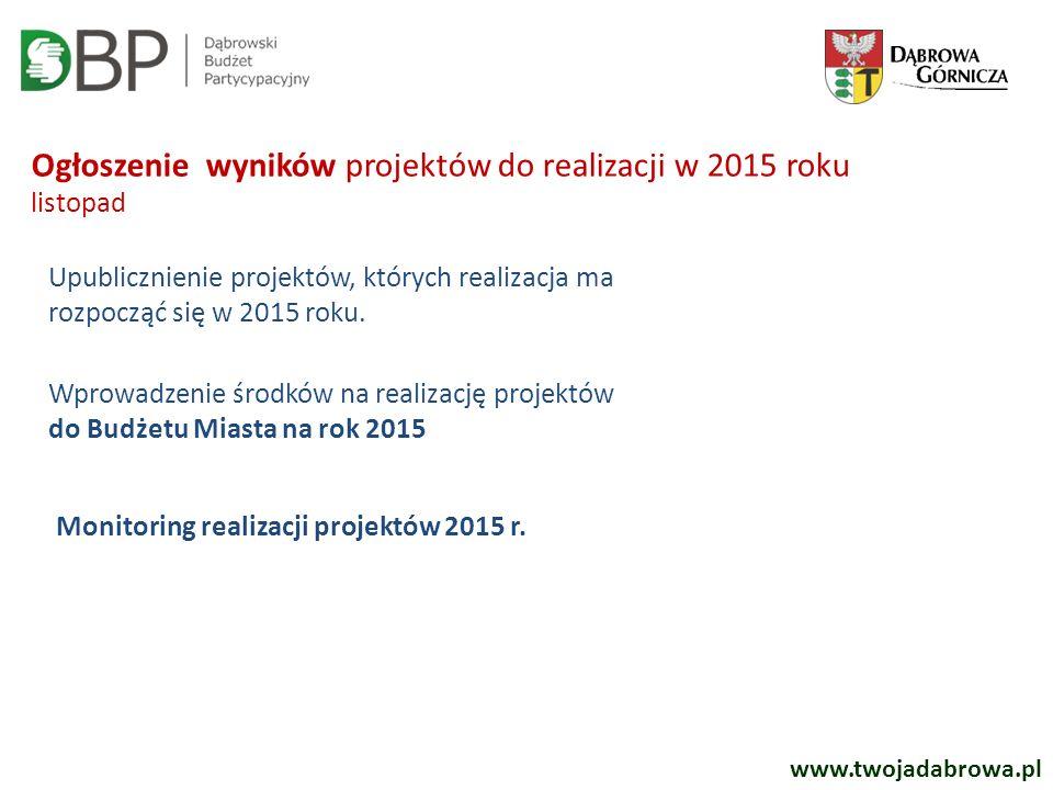 Ogłoszenie wyników projektów do realizacji w 2015 roku listopad Upublicznienie projektów, których realizacja ma rozpocząć się w 2015 roku. Wprowadzeni