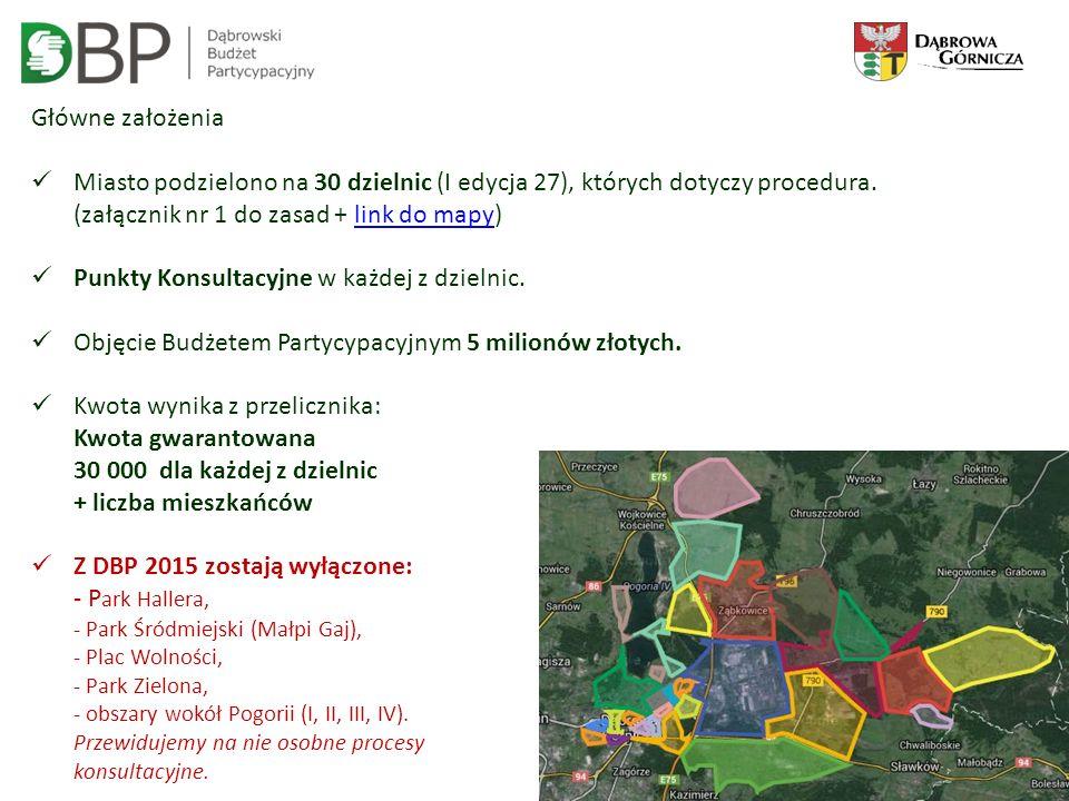 Główne założenia Miasto podzielono na 30 dzielnic (I edycja 27), których dotyczy procedura. (załącznik nr 1 do zasad + link do mapy)link do mapy Punkt