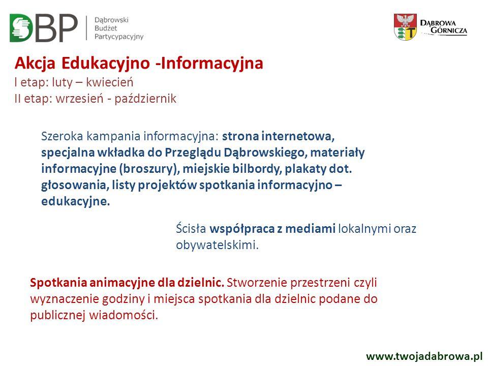 www.twojadabrowa.pl Akcja Edukacyjno -Informacyjna l etap: luty – kwiecień II etap: wrzesień - październik Szeroka kampania informacyjna: strona inter