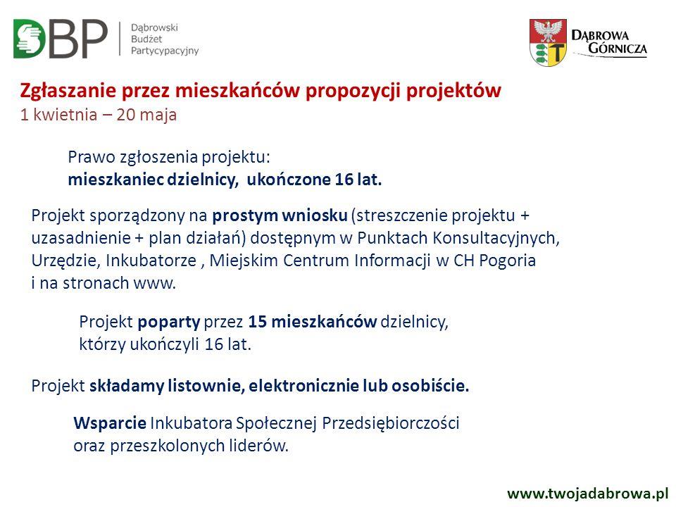 www.twojadabrowa.pl Zgłaszanie przez mieszkańców propozycji projektów 1 kwietnia – 20 maja Prawo zgłoszenia projektu: mieszkaniec dzielnicy, ukończone