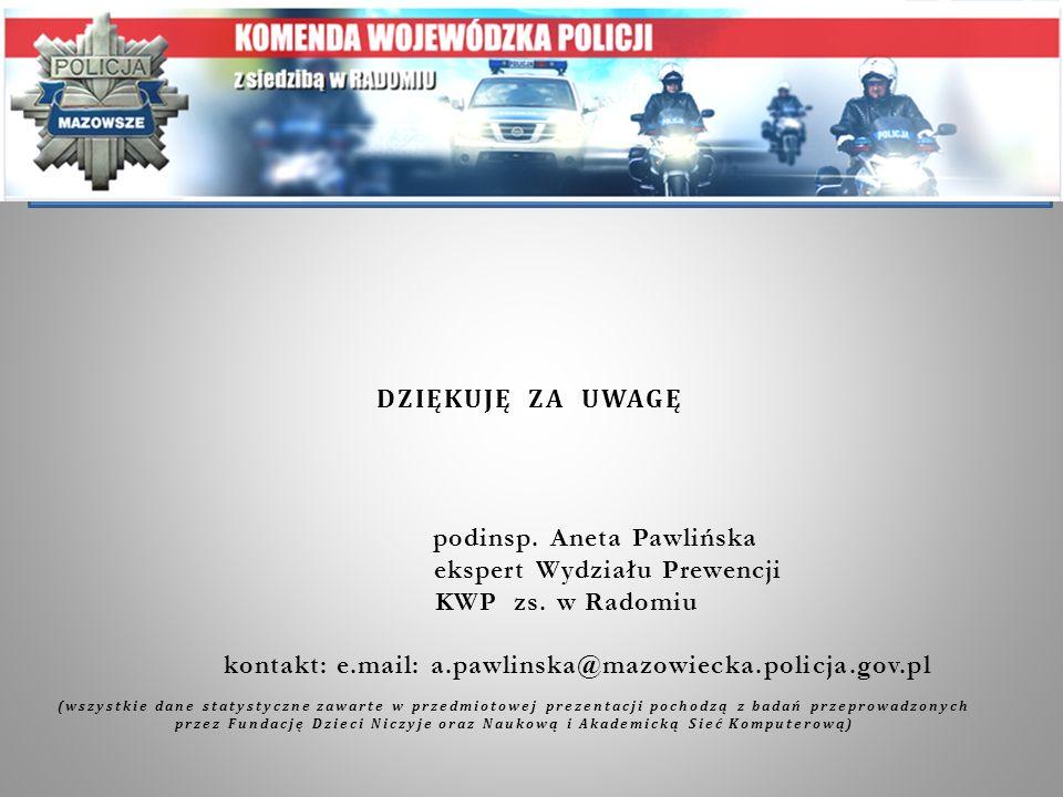 DZIĘKUJĘ ZA UWAGĘ podinsp. Aneta Pawlińska ekspert Wydziału Prewencji KWP zs. w Radomiu kontakt: e.mail: a.pawlinska@mazowiecka.policja.gov.pl (wszyst